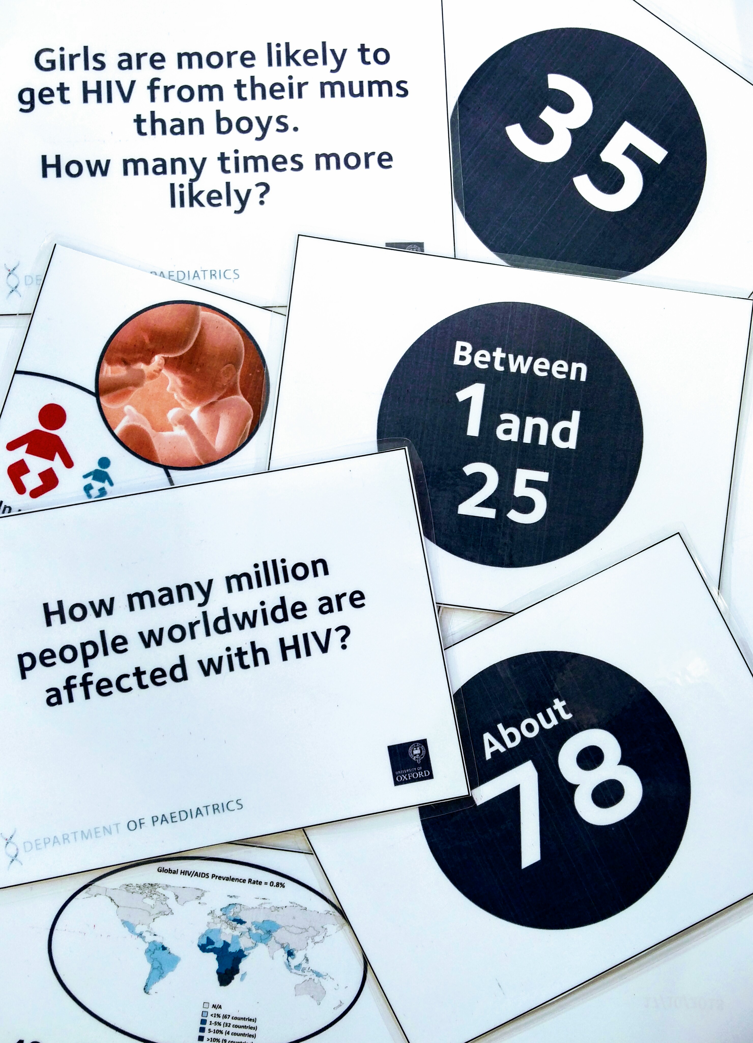 HIV quiz